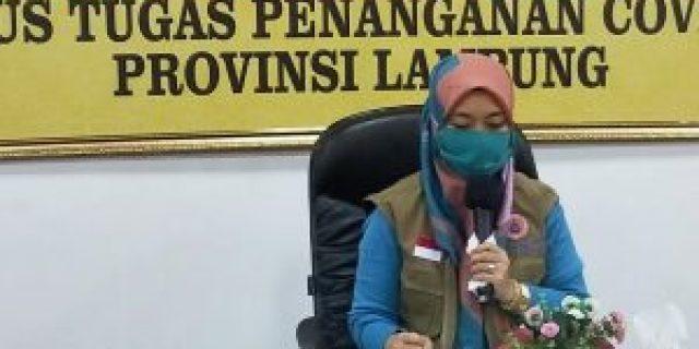 Wagub Sampaikan Info Terbaru Terkait Covid-19 Provinsi Lampung